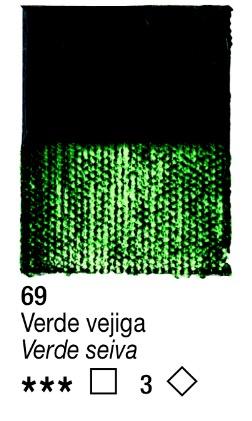 Venta pintura online: Acrílico Verde Vejiga nº69 serie 3