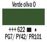 Venta pintura online: Acrílico Verde Oliva Osc. nº622