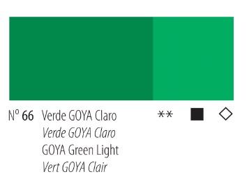 Venta pintura online: Acrílico Titan Goya Verde Goya claro nº66