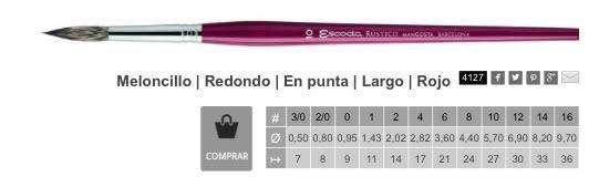 Venta pintura online: Pincel oreja de buey redondo nº3/0 mango largo