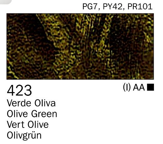 Venta pintura online: Acrilico Verde oliva nº423