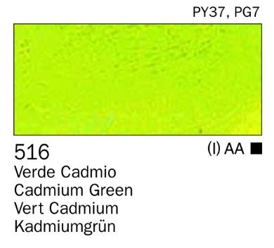 Venta pintura online: Acrilico verde cadmio nº516