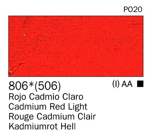 Venta pintura online: Acrilico Rojo cadmio claro nº506