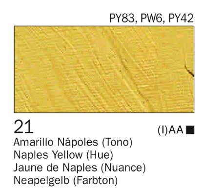 Venta pintura online: Acrílico Amarillo Nápoles (tono) nº21