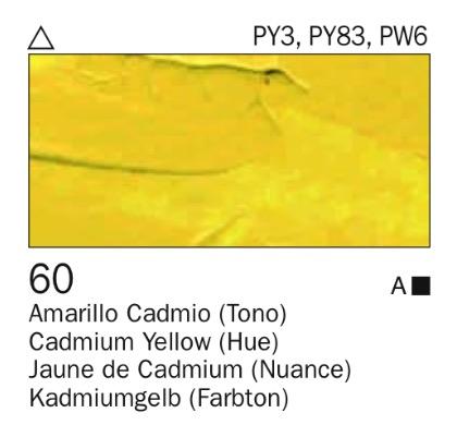 Venta pintura online: Acrílico Amarillo cadmio (tono) nº60